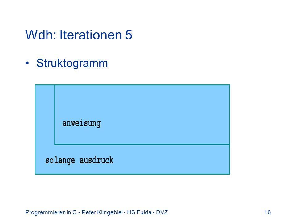Wdh: Iterationen 5 Struktogramm