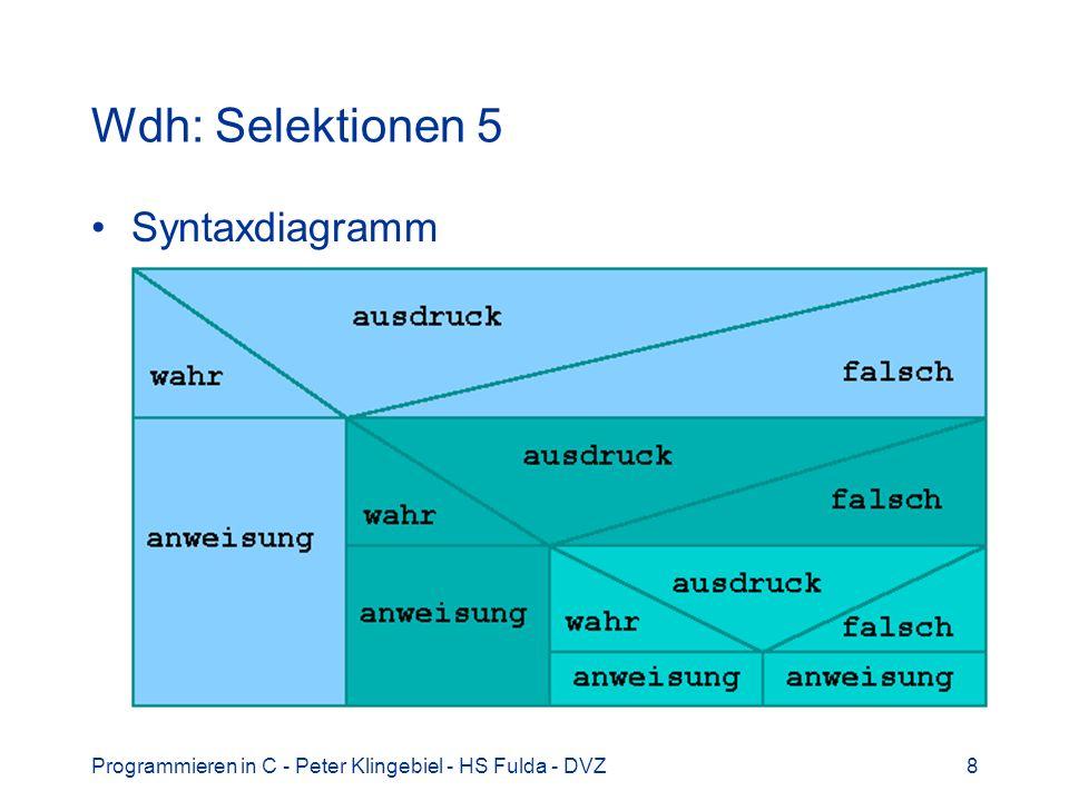 Wdh: Selektionen 5 Syntaxdiagramm