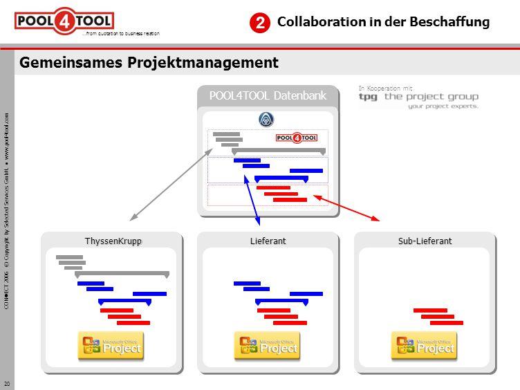 Gemeinsames Projektmanagement