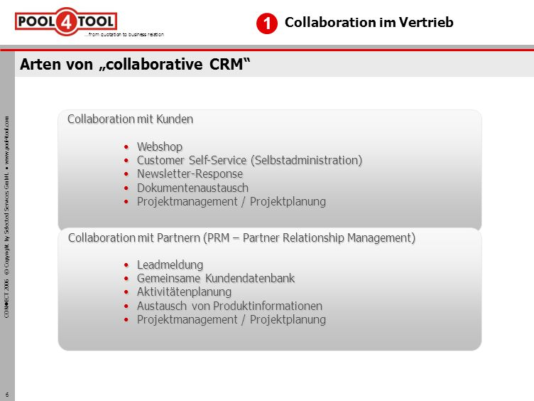 "Arten von ""collaborative CRM"