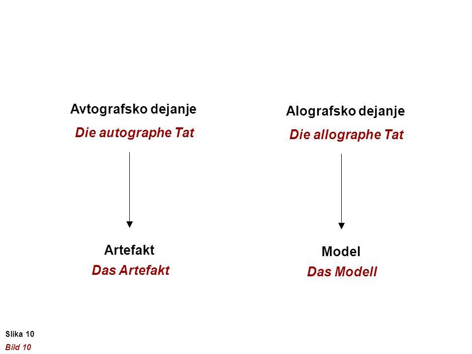Avtografsko dejanje Alografsko dejanje Die autographe Tat