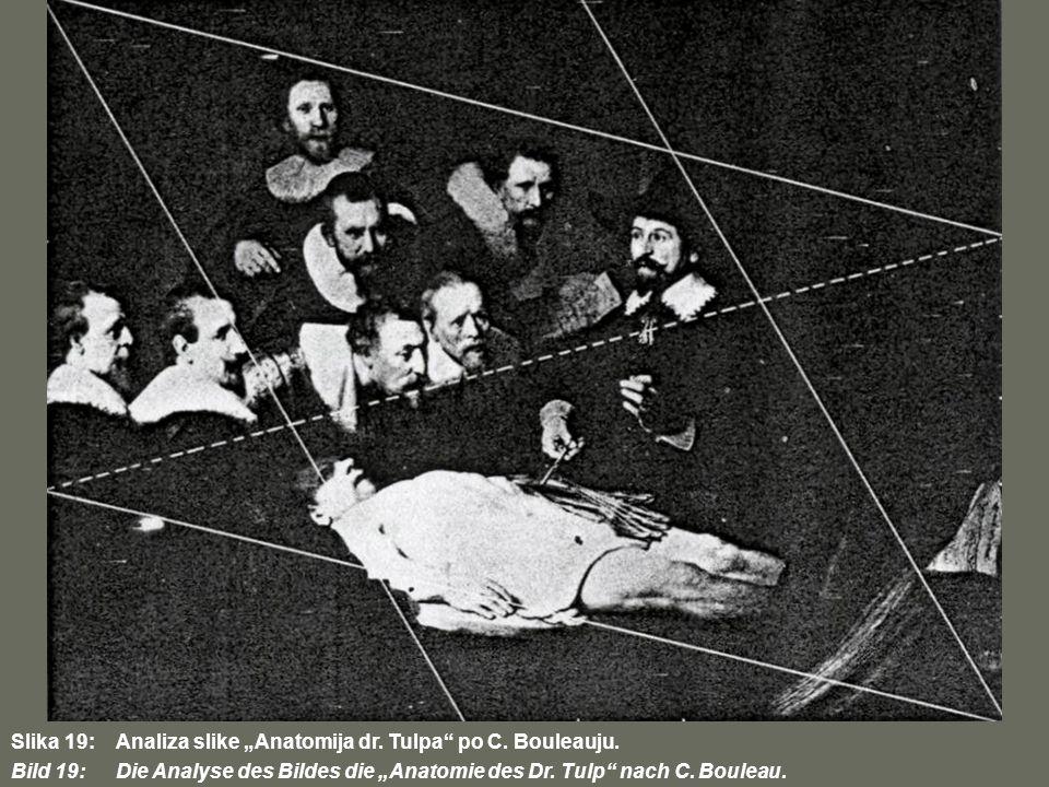 """Slika 19: Analiza slike """"Anatomija dr. Tulpa po C. Bouleauju."""