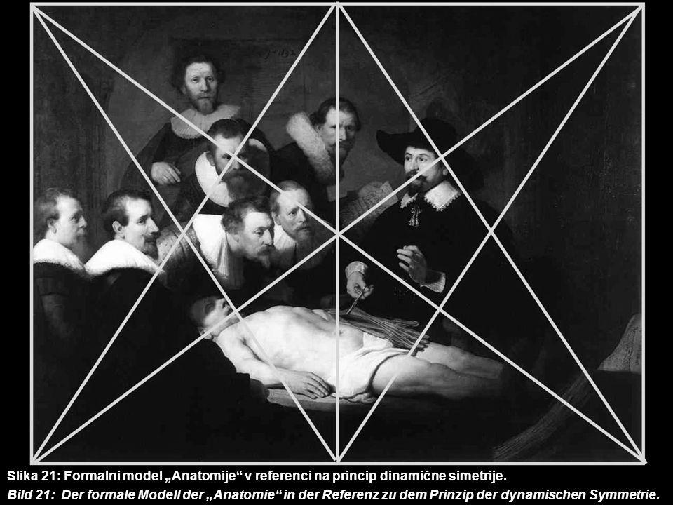 "Slika 21: Formalni model ""Anatomije v referenci na princip dinamične simetrije."
