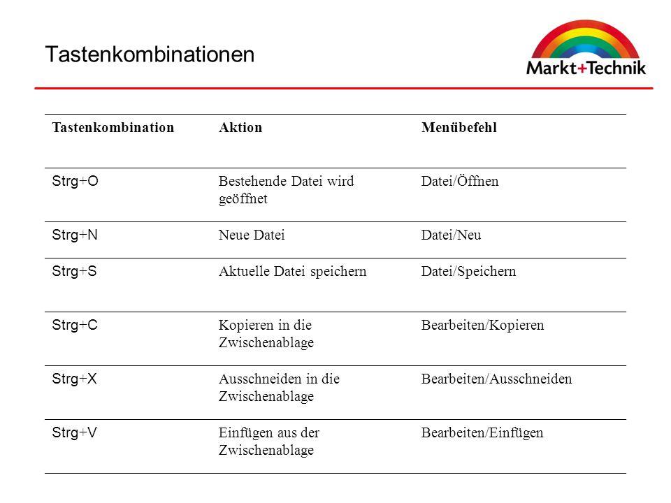 Tastenkombinationen Tastenkombination Aktion Menübefehl Strg+O