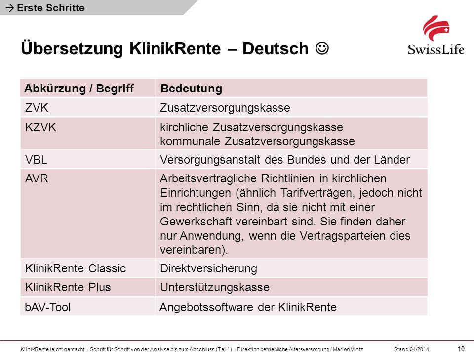 Übersetzung KlinikRente – Deutsch 
