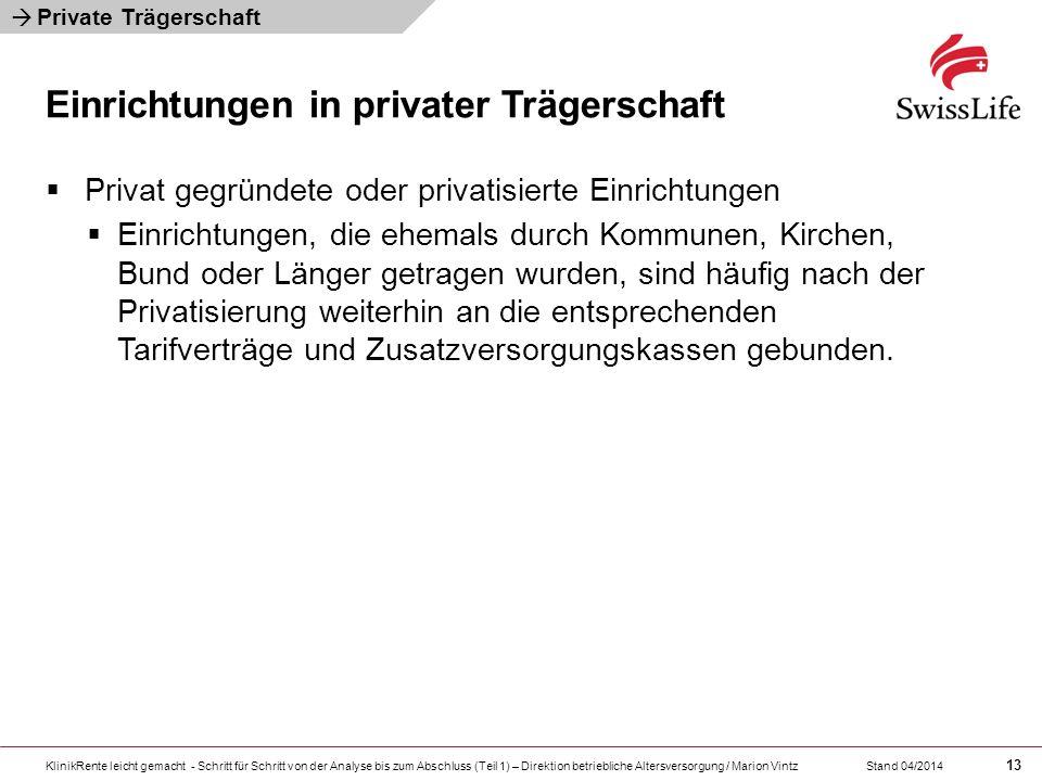 Einrichtungen in privater Trägerschaft