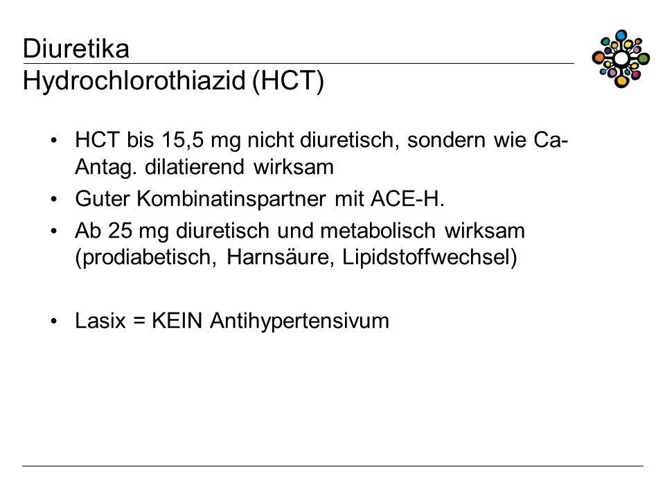 Diuretika Hydrochlorothiazid (HCT)