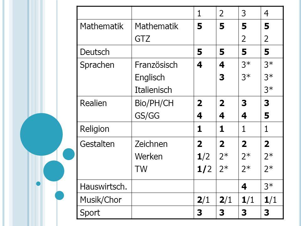 1 2. 3. 4. Mathematik. GTZ. 5. Deutsch. Sprachen. Französisch. Englisch. Italienisch. 3*