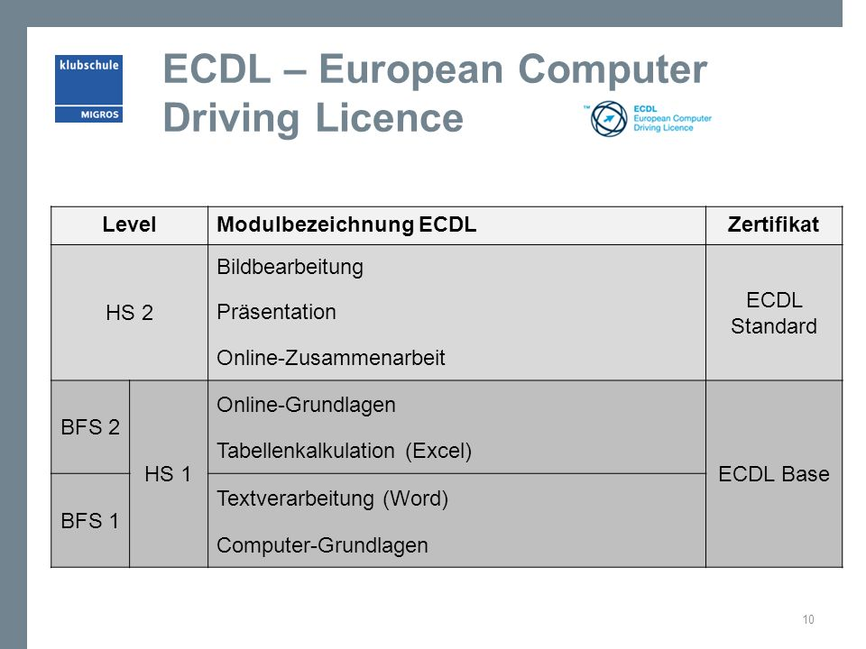 ECDL – European Computer Driving Licence