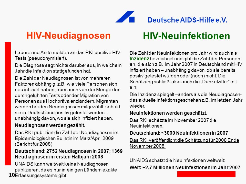 HIV-Neudiagnosen HIV-Neuinfektionen
