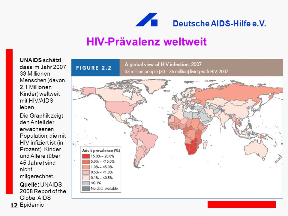 HIV-Prävalenz weltweit