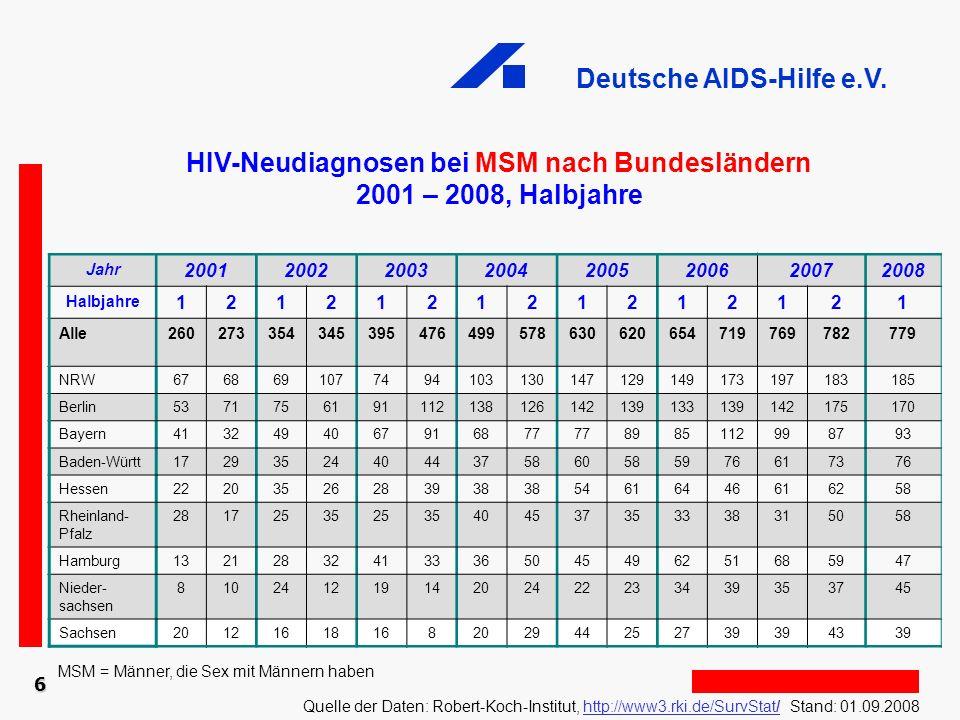 HIV-Neudiagnosen bei MSM nach Bundesländern