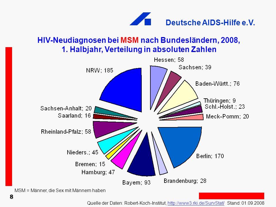 HIV-Neudiagnosen bei MSM nach Bundesländern, 2008, 1