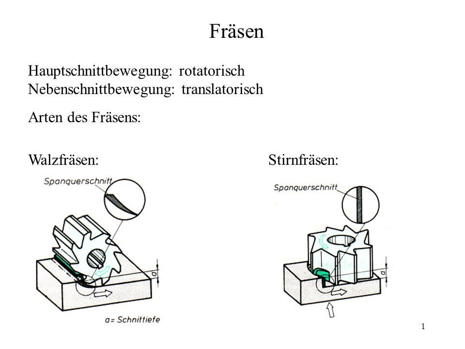 Fräsen Hauptschnittbewegung: rotatorisch