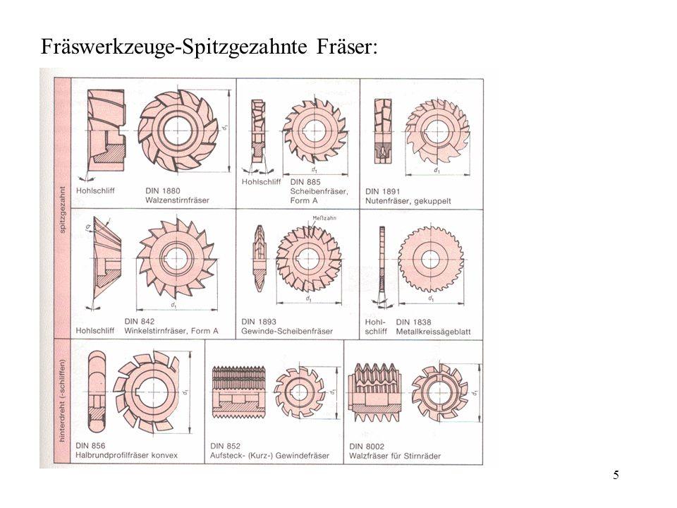 Fräswerkzeuge-Spitzgezahnte Fräser: