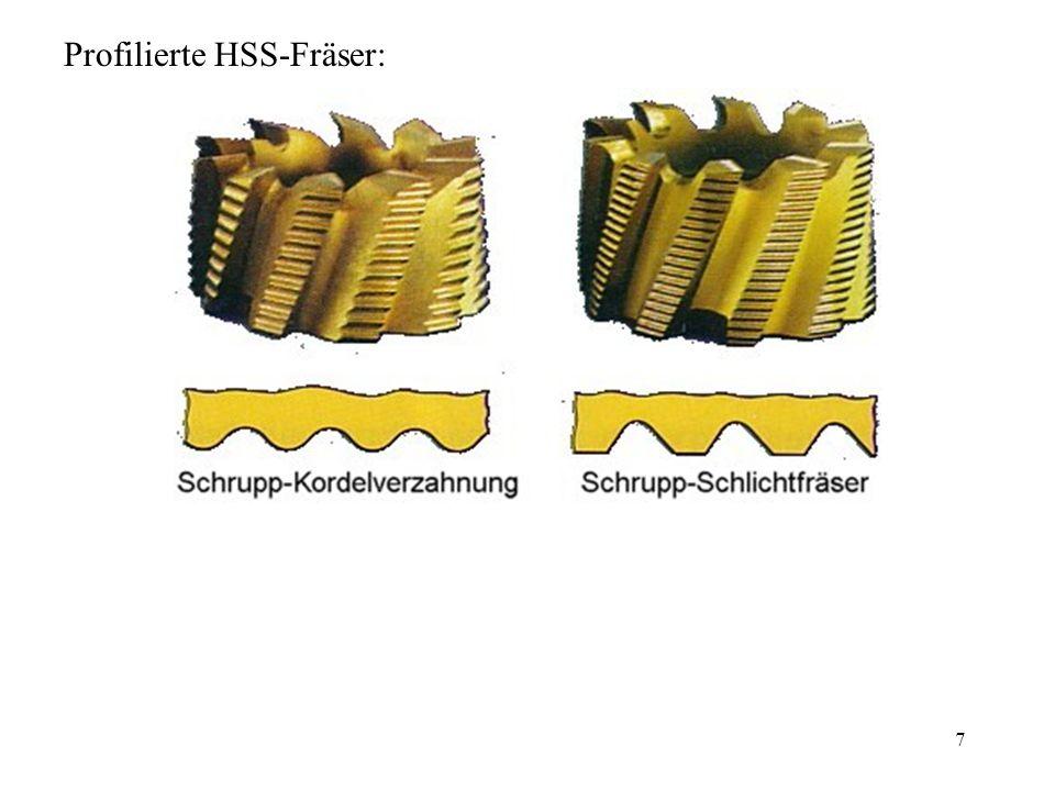 Profilierte HSS-Fräser: