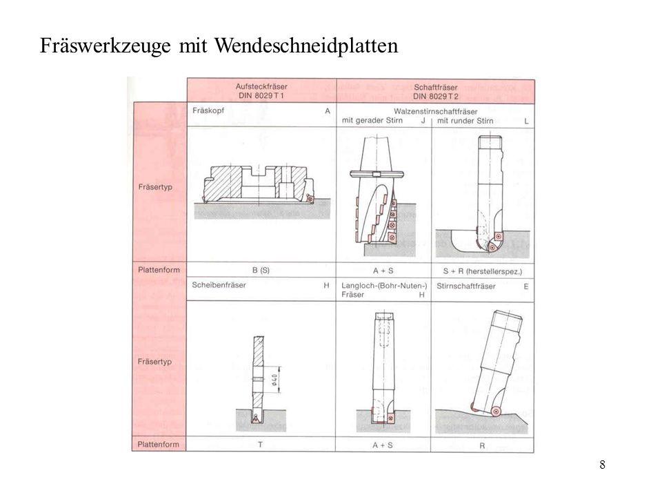 Fräswerkzeuge mit Wendeschneidplatten
