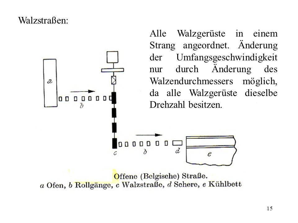 Walzstraßen: