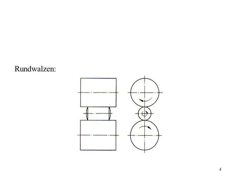 Rundwalzen: