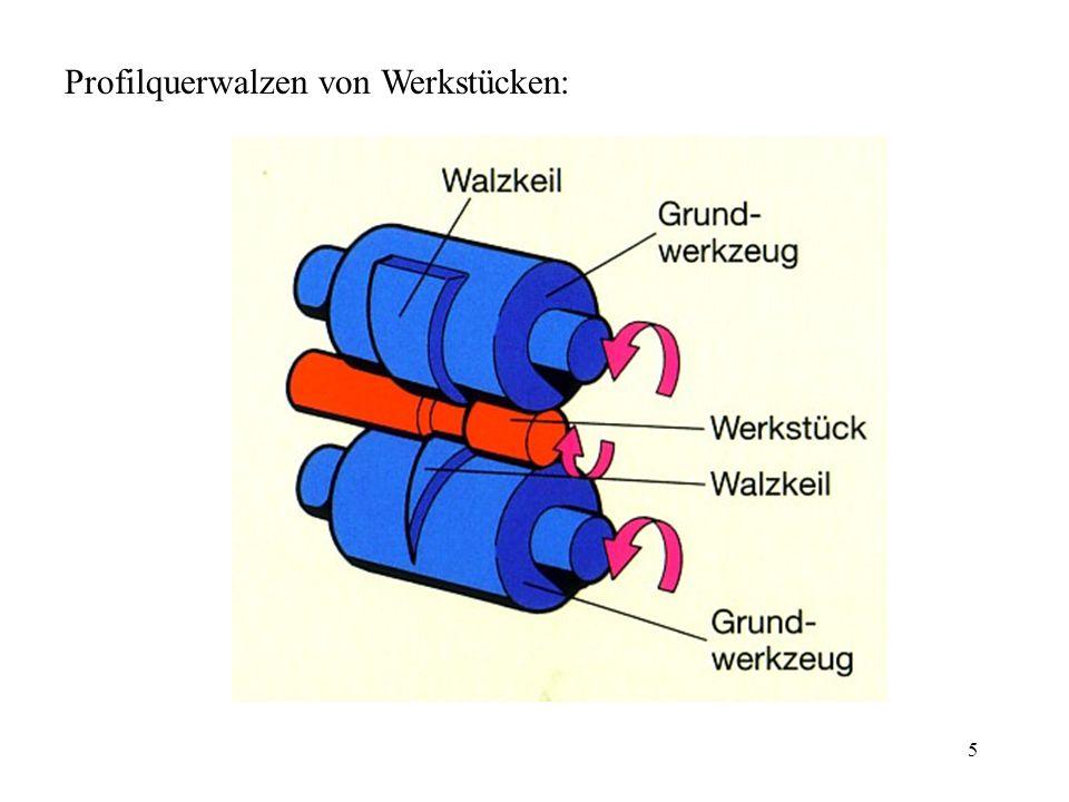 Profilquerwalzen von Werkstücken: