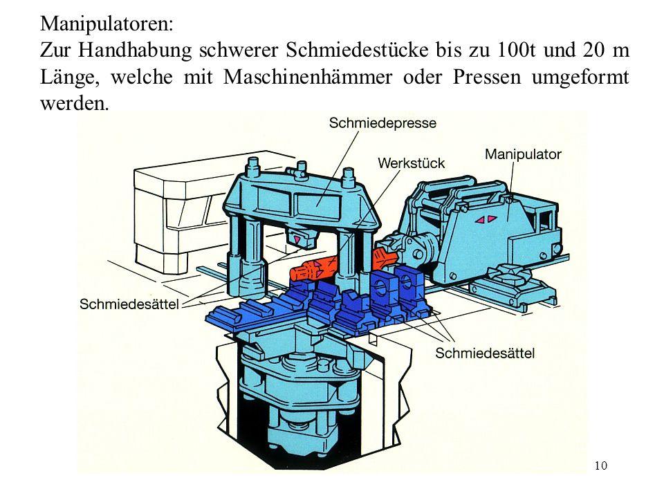 Manipulatoren: Zur Handhabung schwerer Schmiedestücke bis zu 100t und 20 m Länge, welche mit Maschinenhämmer oder Pressen umgeformt werden.