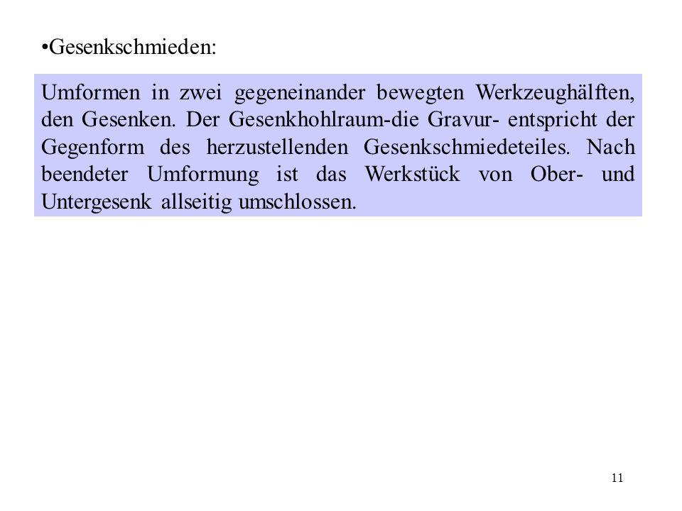 Gesenkschmieden: