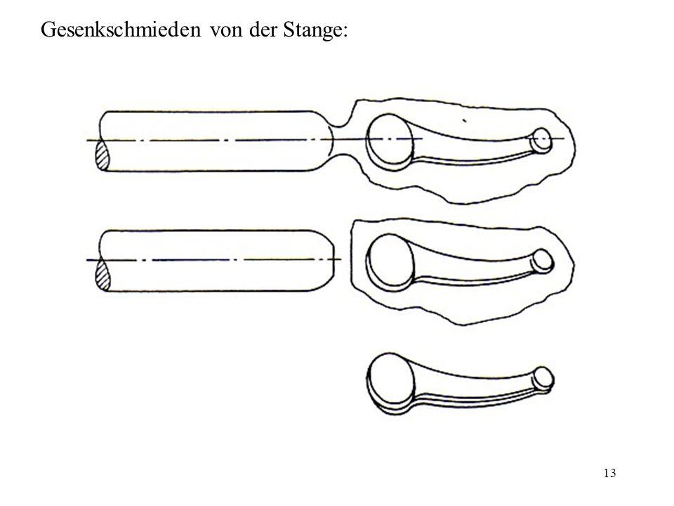 Gesenkschmieden von der Stange: