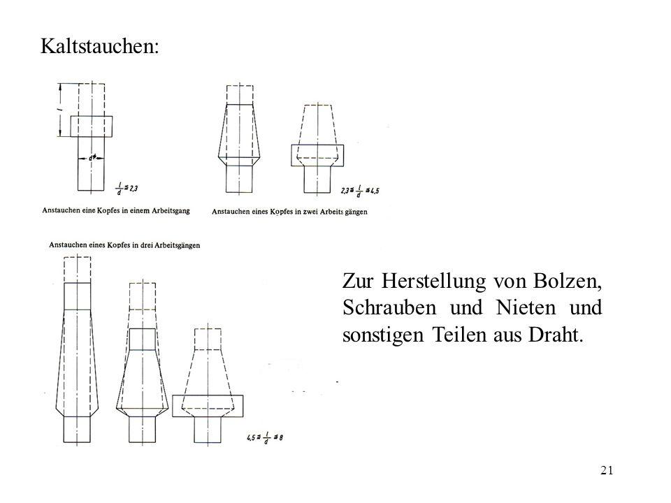 Kaltstauchen: Zur Herstellung von Bolzen, Schrauben und Nieten und sonstigen Teilen aus Draht.