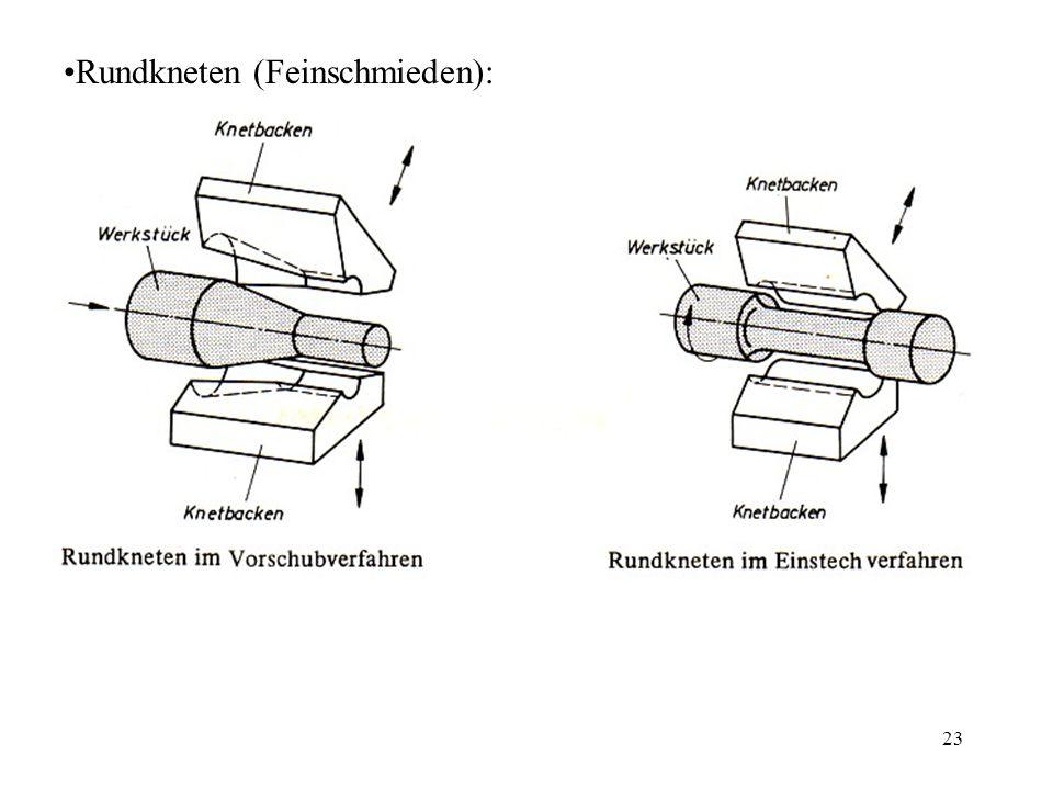 Rundkneten (Feinschmieden):