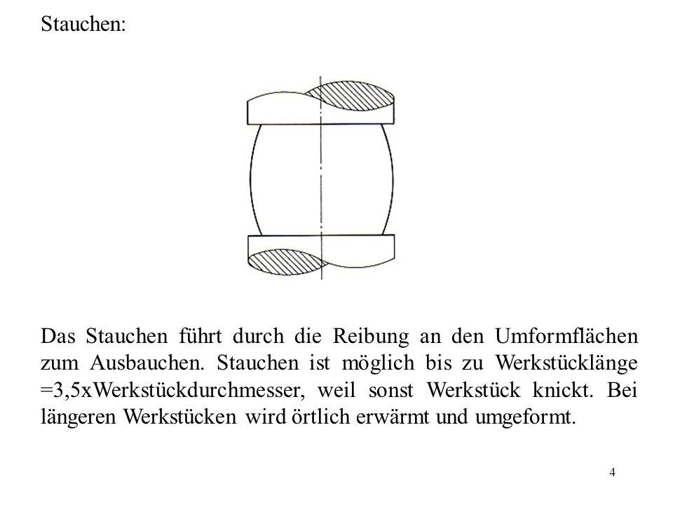 Stauchen: