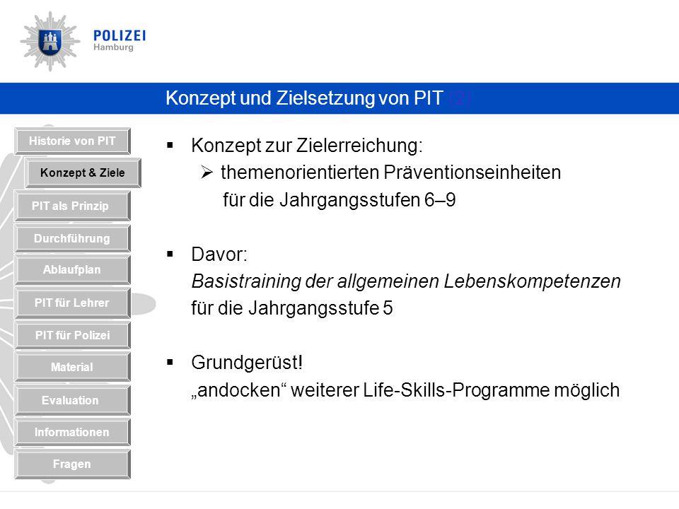 Konzept und Zielsetzung von PIT (2)