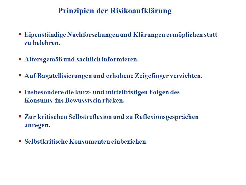 Prinzipien der Risikoaufklärung