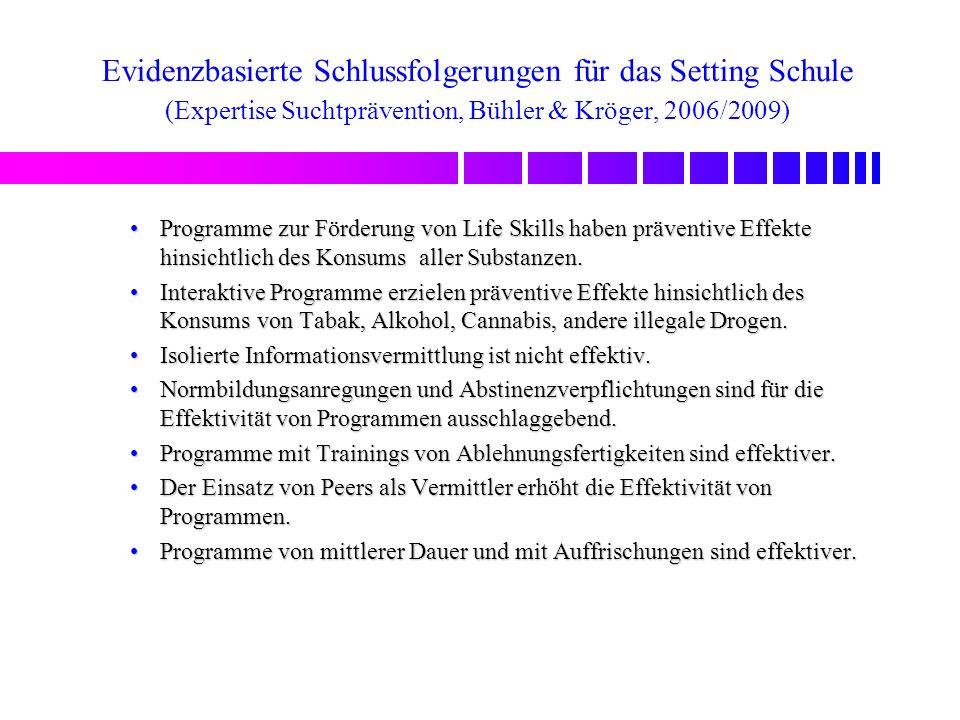 Evidenzbasierte Schlussfolgerungen für das Setting Schule (Expertise Suchtprävention, Bühler & Kröger, 2006/2009)