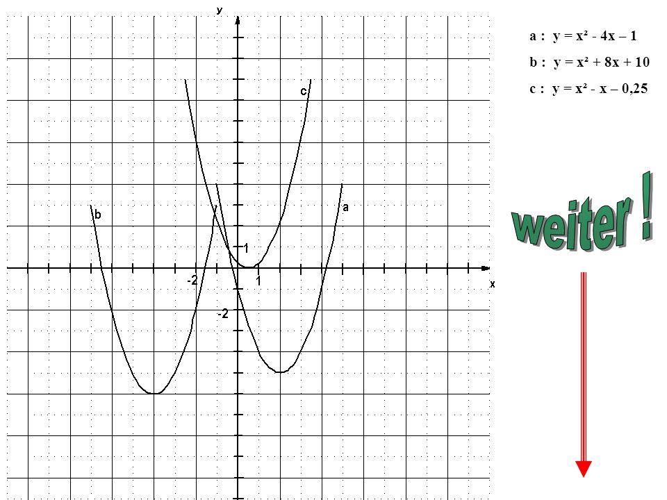 weiter ! a : y = x² - 4x – 1 b : y = x² + 8x + 10