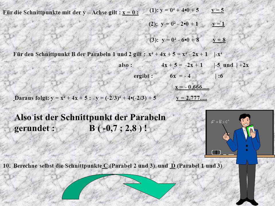 Also ist der Schnittpunkt der Parabeln gerundet : B ( -0,7 ; 2,8 ) !