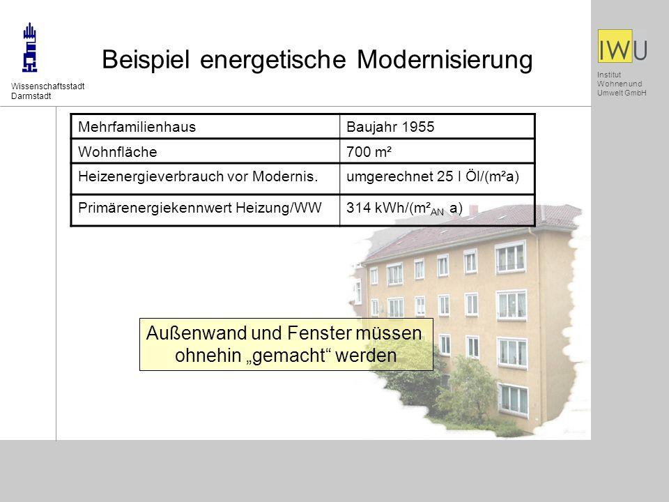 Beispiel energetische Modernisierung