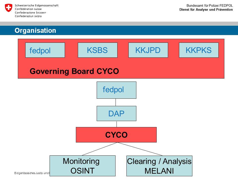 KSBS KKJPD KKPKS fedpol Governing Board CYCO fedpol DAP CYCO