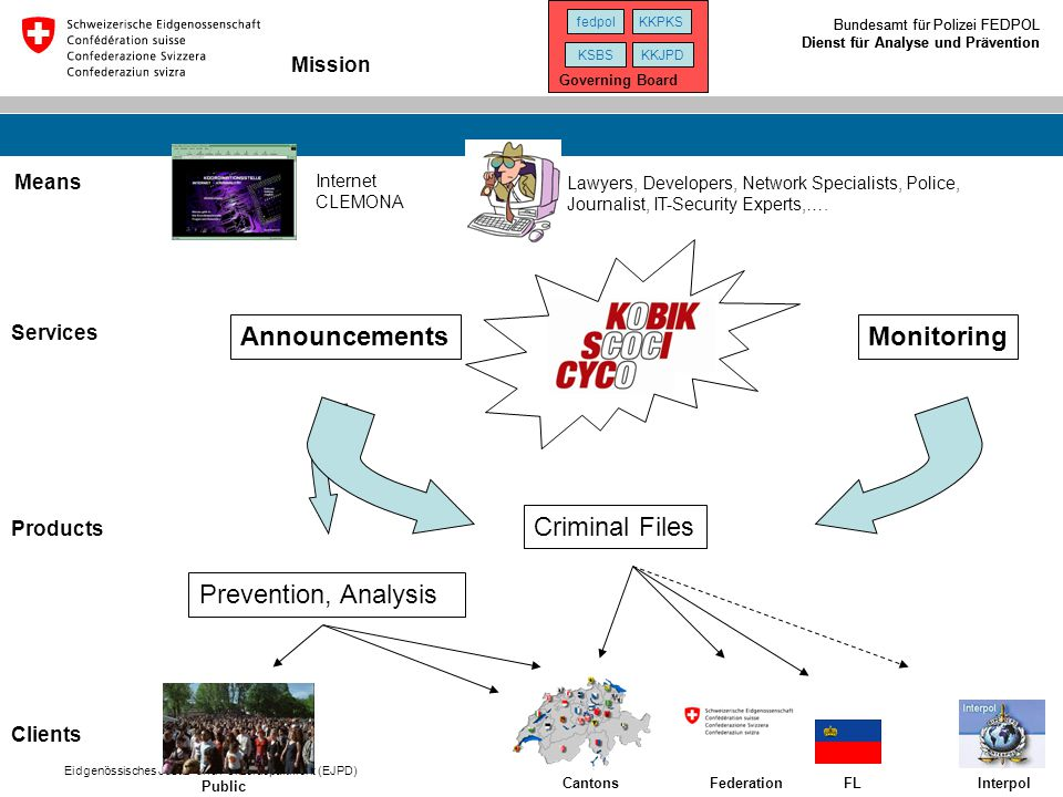 Announcements Monitoring Criminal Files Prevention, Analysis Mission