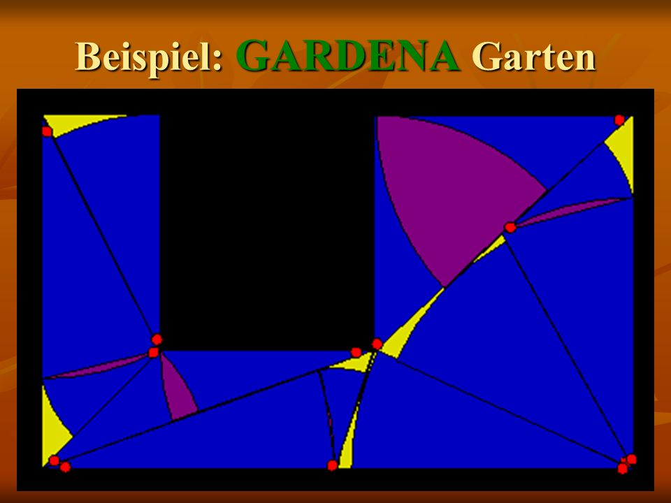 Beispiel: GARDENA Garten