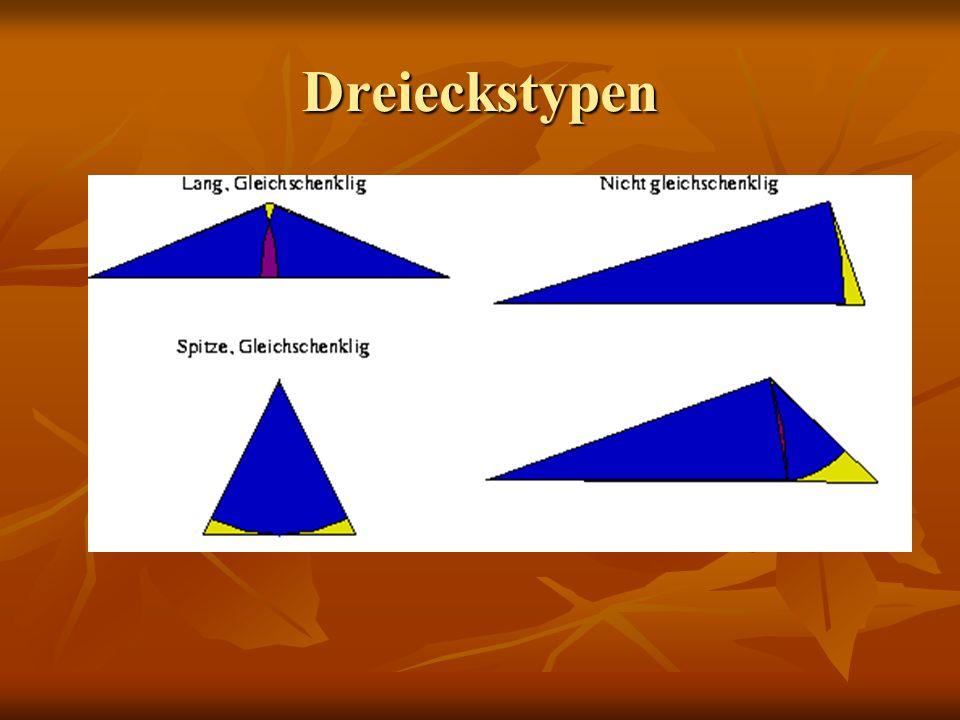 Dreieckstypen