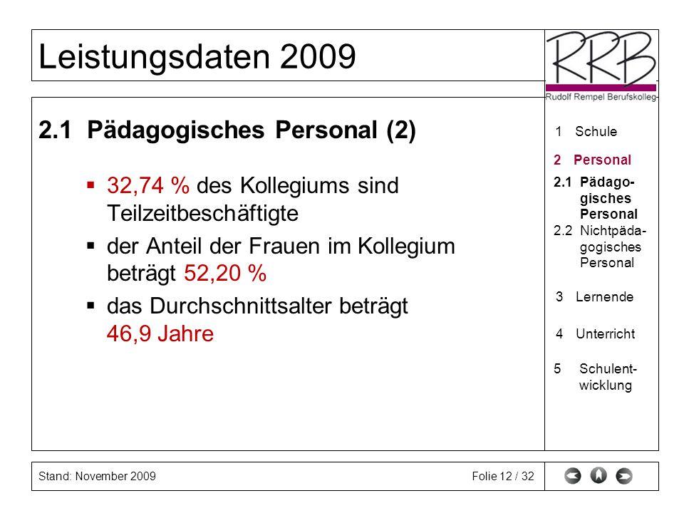 2.1 Pädagogisches Personal (2)