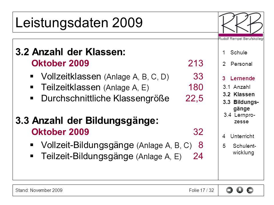 3.2 Anzahl der Klassen: Oktober 2009 213