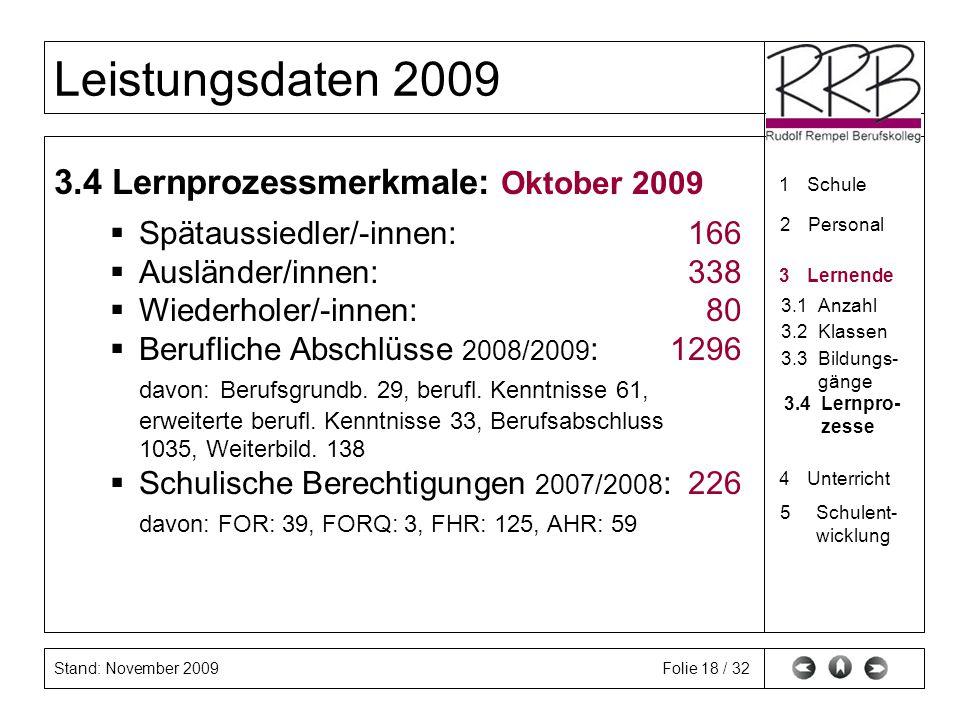 3.4 Lernprozessmerkmale: Oktober 2009
