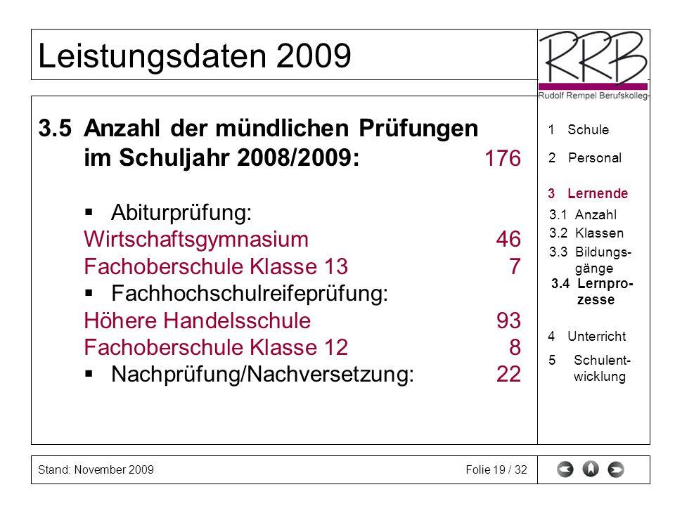 3.5 Anzahl der mündlichen Prüfungen im Schuljahr 2008/2009: 176