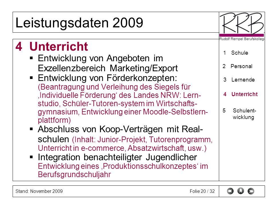 4 Unterricht Entwicklung von Angeboten im Exzellenzbereich Marketing/Export.
