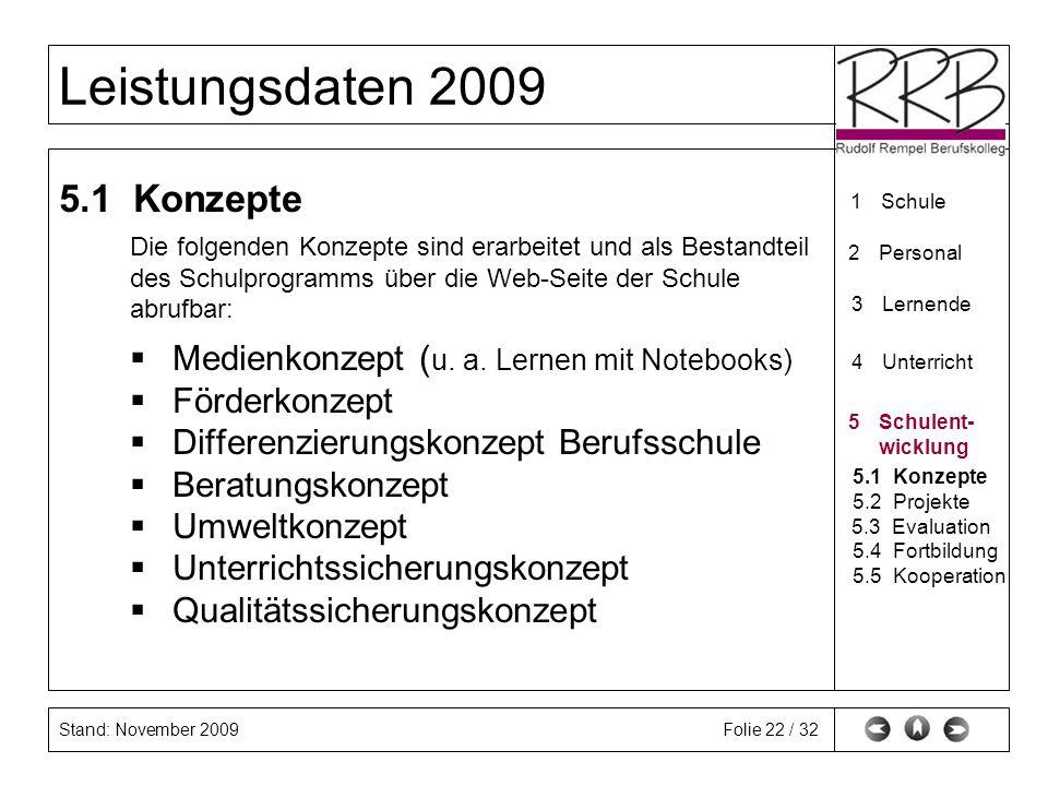 5.1 Konzepte Medienkonzept (u. a. Lernen mit Notebooks) Förderkonzept