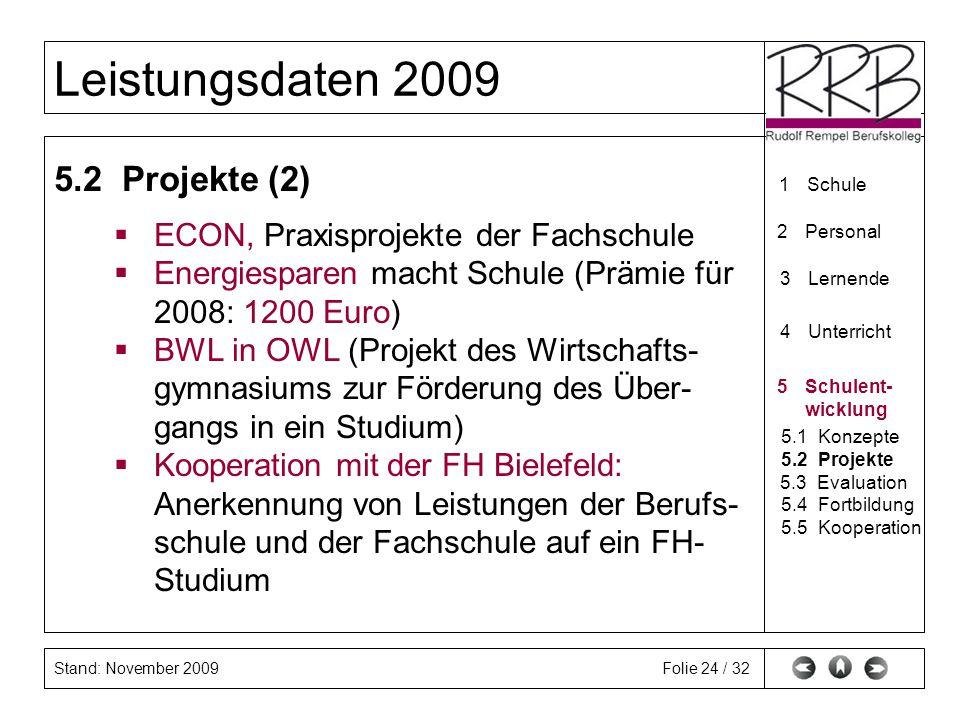 5.2 Projekte (2) ECON, Praxisprojekte der Fachschule