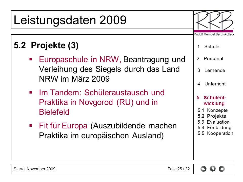 5.2 Projekte (3) Europaschule in NRW, Beantragung und Verleihung des Siegels durch das Land NRW im März 2009.