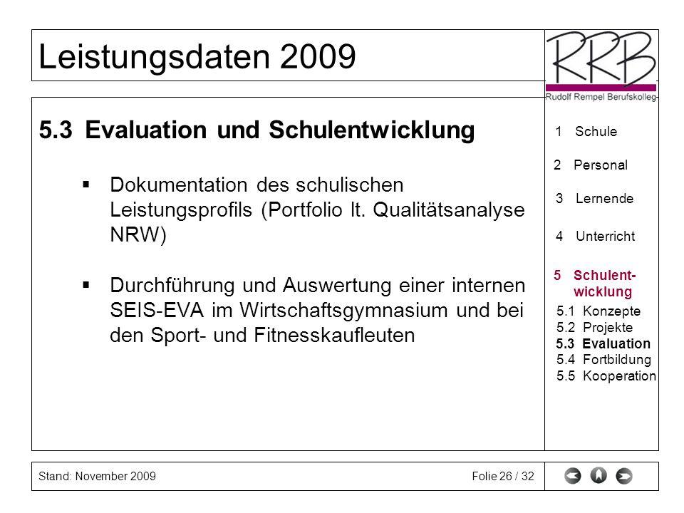 5.3 Evaluation und Schulentwicklung