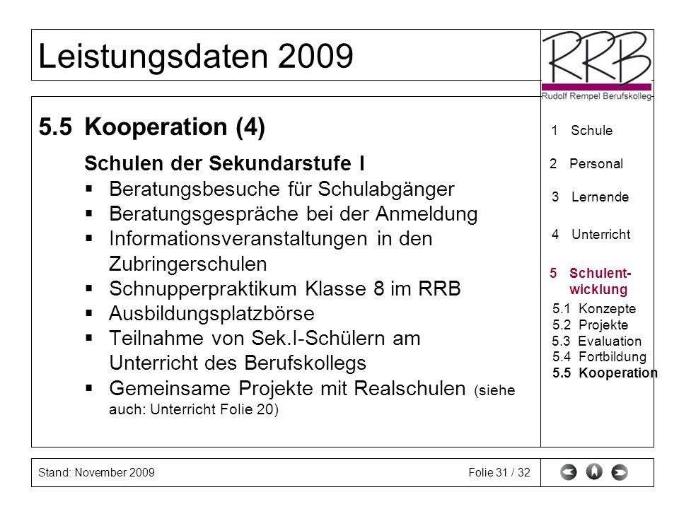 5.5 Kooperation (4) Schulen der Sekundarstufe I